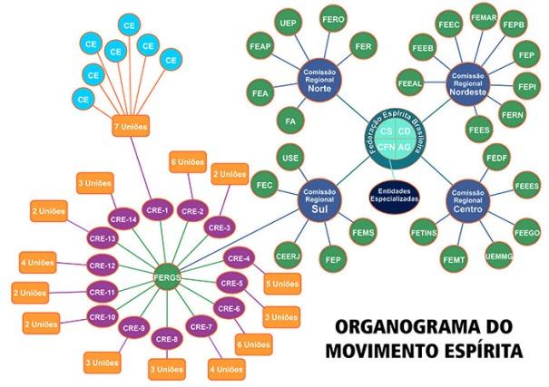 ORGANOGRAMA-site